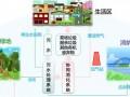 污泥及城市有机质协同处理处置技术现状分析